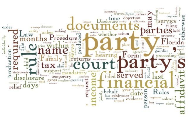 Mandatory Disclosure Word Cloud